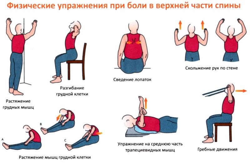 Боль в горле при глотании как быстро вылечить