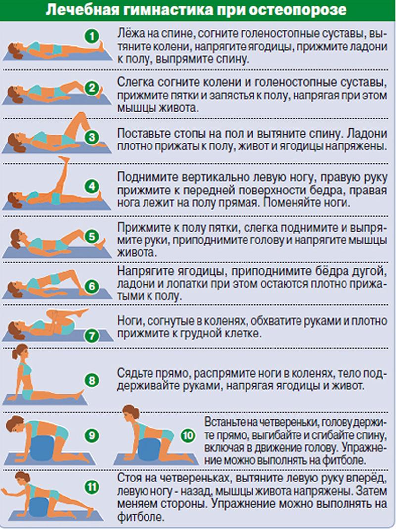 Физические упражнения при лечении остеопороза